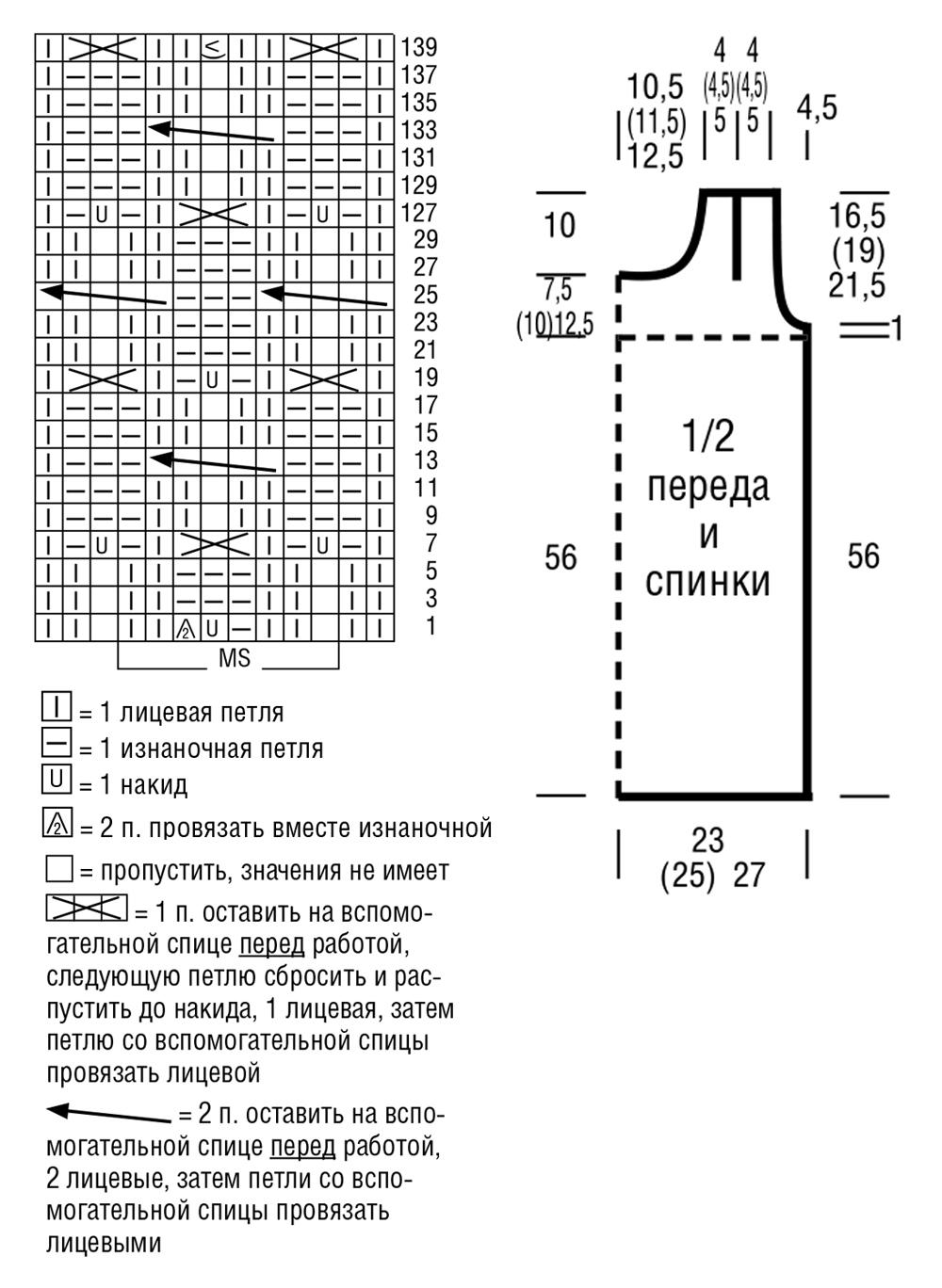 Вязаное платье спицами кораллового цвета на бретелях схема вязания выкройка условные обозначения подробное описание