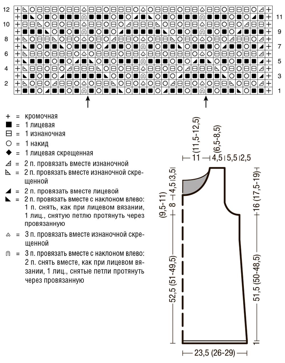 Пляжная туника спицами ажурным узором схема вязания с подробным описанием выкройка условные обозначения