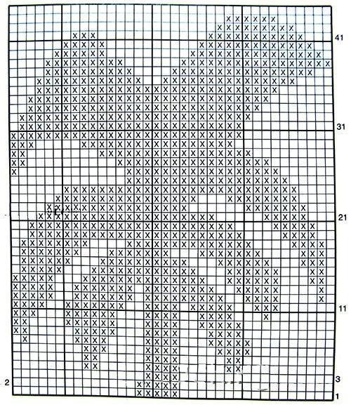Пуловер с пальмой спицами схема вязания с подробным описанием