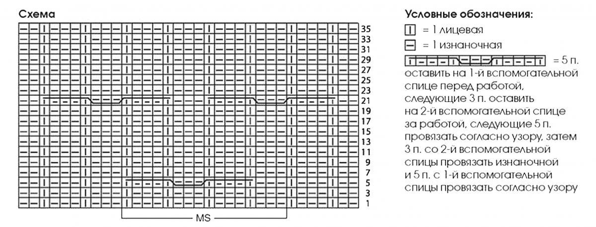 Кофта спицами в стиле оверсай и юбка карандаш с ребристым узором схема вязания спицами с подробным описание условные обозначения