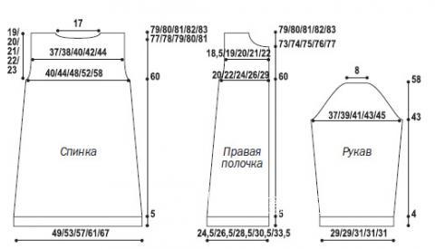 Пальто спицами с крупным рельефным узором схема вязания спицами с подробным описанием