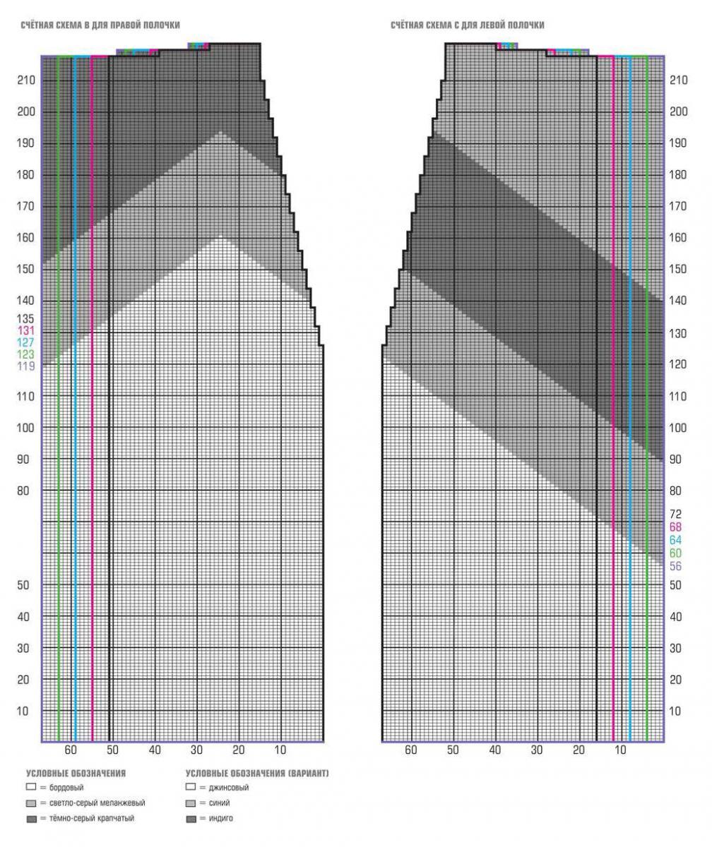 Кардиган спицами с накладными карманами схема полочек