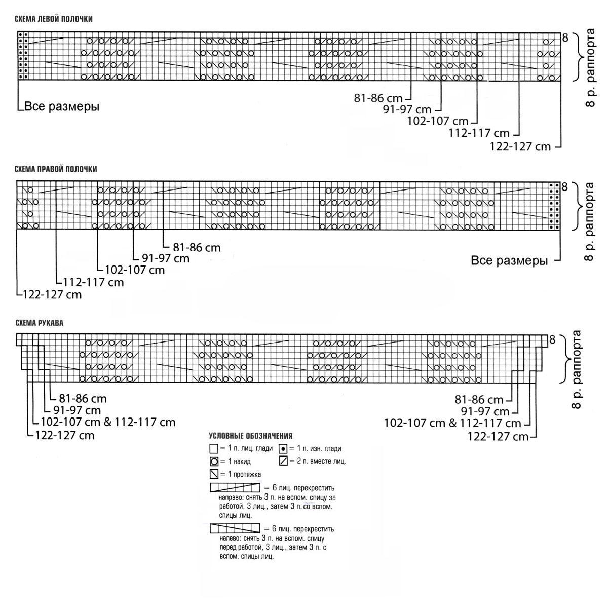 Голубой кардиган спицами с сочетанием сетчатого узора и кос схема вязания условные обозначения