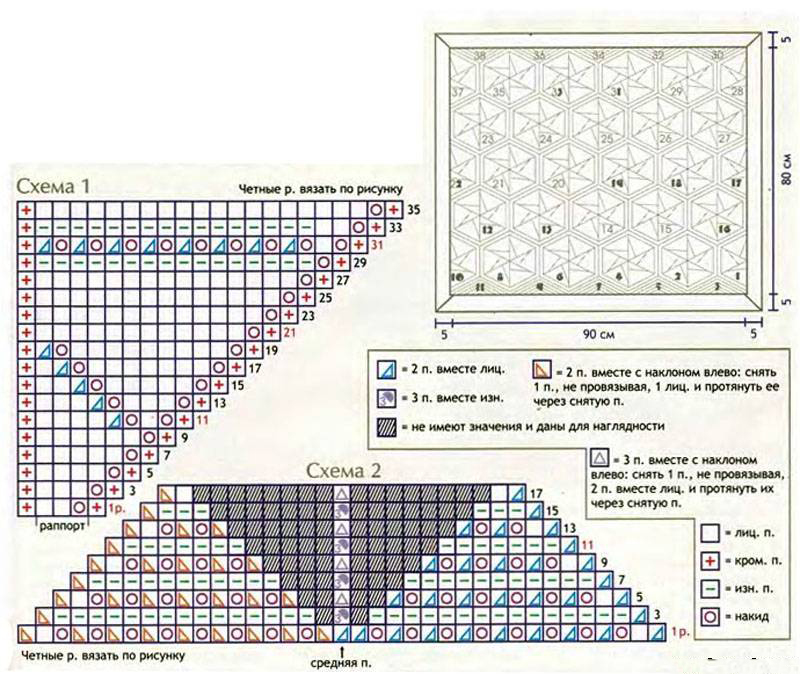 Вязаный плед для дома из шестиугольников спицами схема вязания с подробным описанием
