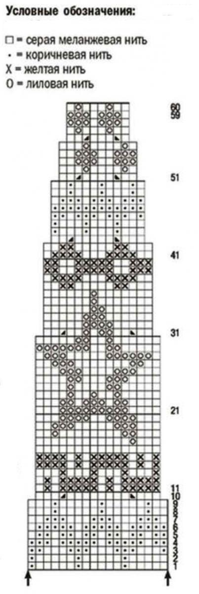 Лопапейса спицами с узором из звезд схема вязания узора условные обозначения