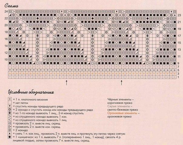 Ажурная туника с эффектом вытянутых петель и шишечками схема вязания условные обозначения