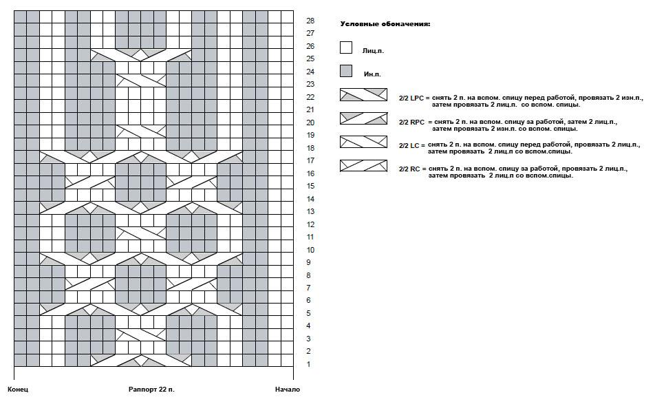 Модная шапка бини с аранами спицами схема вязания условные обозначения