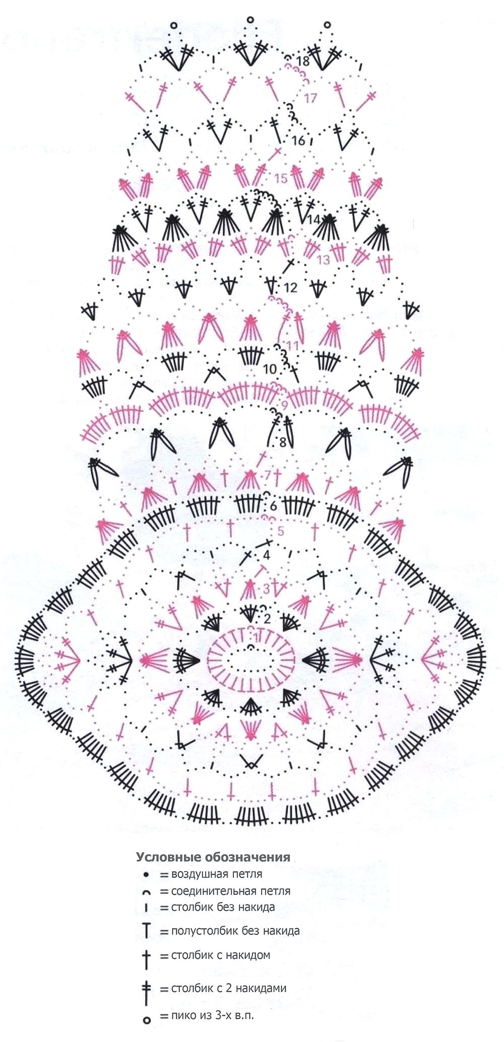 Элегантная салфетка овальной формы схема вязания с описанием