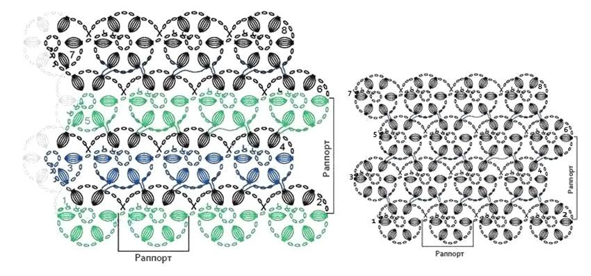 Объемные цветочки крючком из пышных столбиков схема вязания