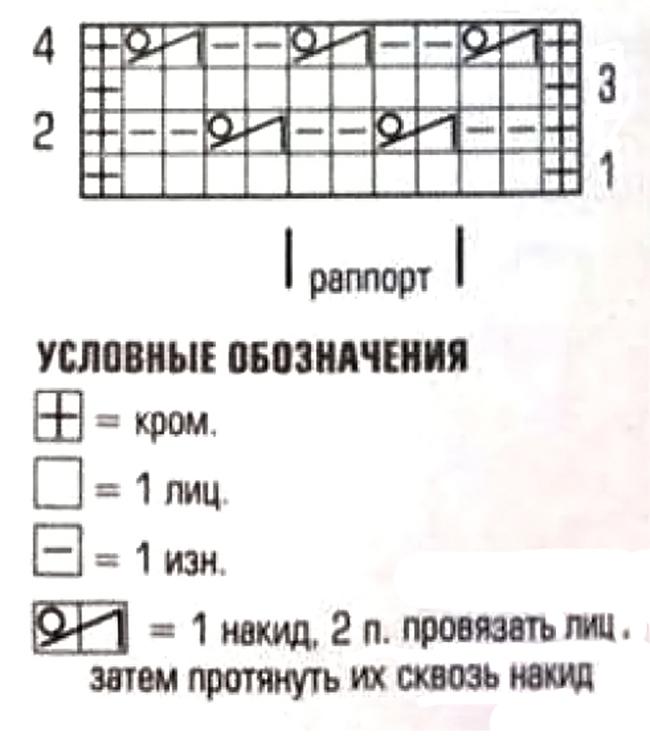 Малиновый жакет - схема вязания спицами схема вязания