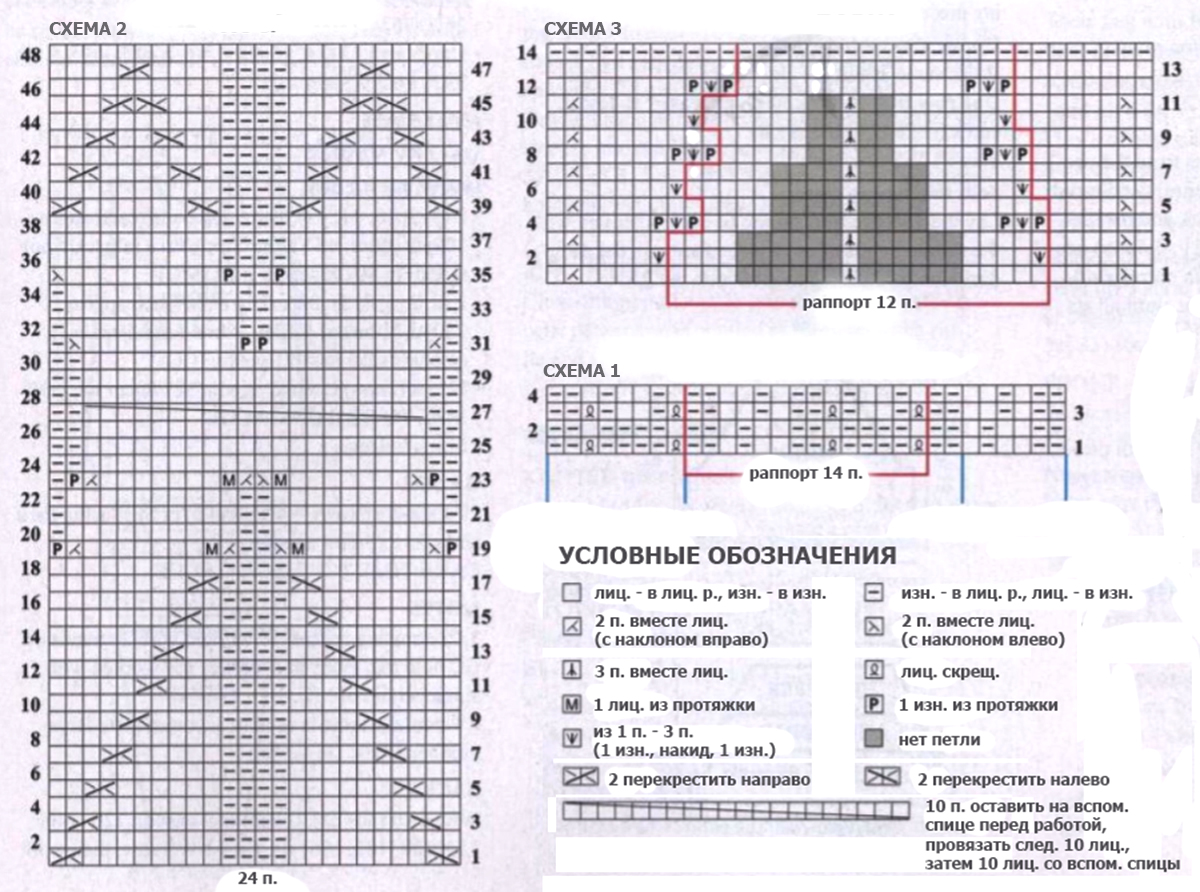 Короткий жакет спицами с оборками и рюшами схема вязания и условные обозначения