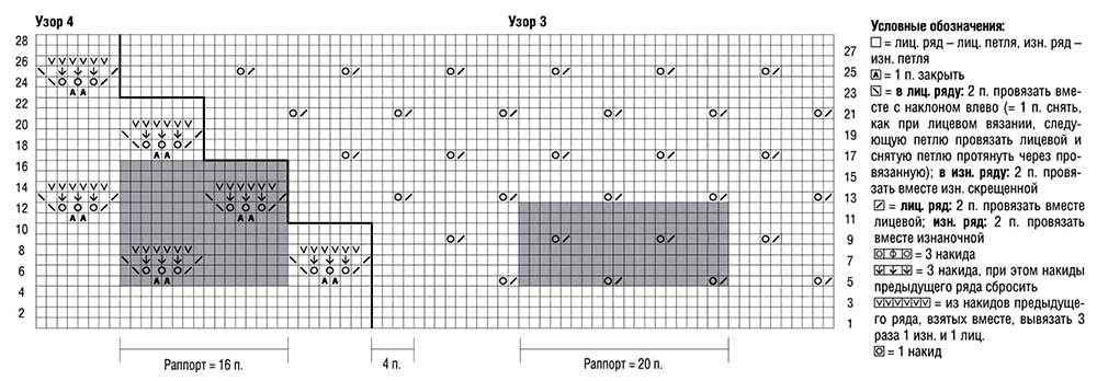 Коралловый пуловер оверсайз с узкими рукавами схема вязания условные обозначения