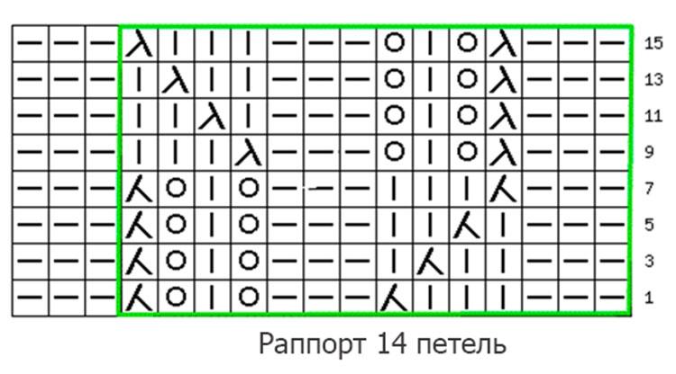 Нежный узор из ажурных листьев спицами схема  вязания с подробным описанием
