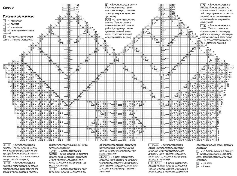 Вязаный топ на бретелях спицами с сочетанием узоров схема вязания основного узора полочки
