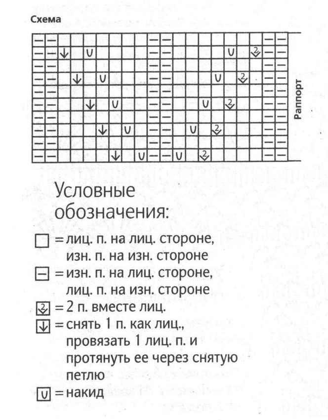 Синий топ спицами на бретельках схема вязания с подробным описанием