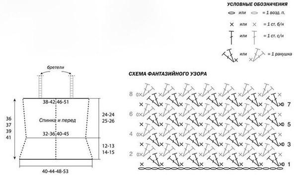 Стильный топ крючком с баской из воланов схема вязания выкройка условные обозначения
