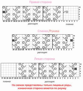 Летняя ажурная кофточка спицами от Maria Magnusson схема вязания