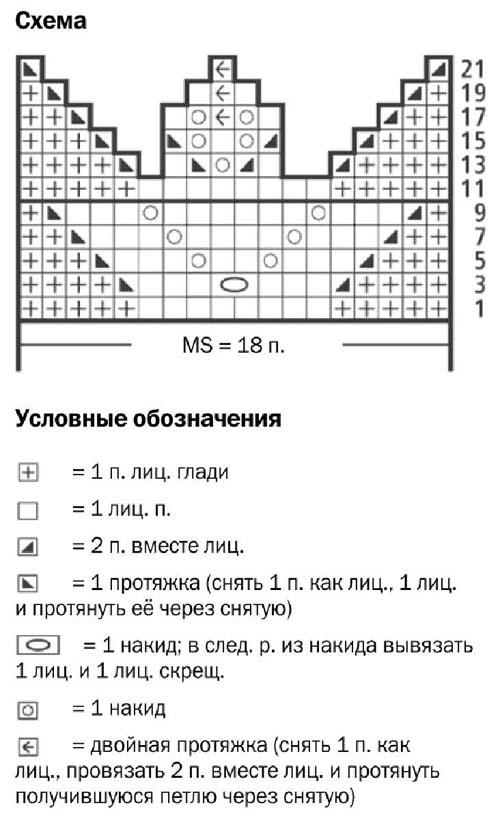 Берет спицами с небольшим объемом схема вязания и условные обозначения