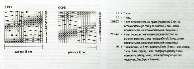 Шапка спицами с узором из мелких шишечек и кос схема вязания