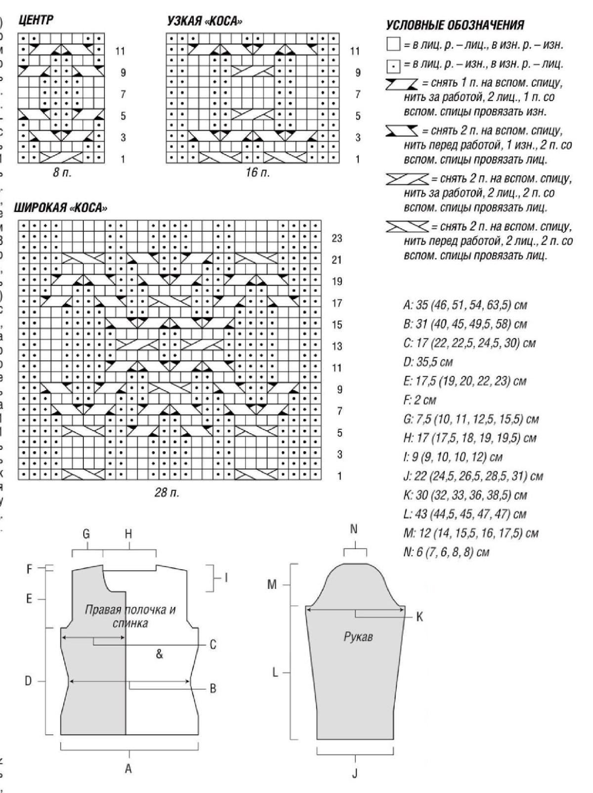 Схема вязания с условными обозначениями и выкройкой для жакета спицами