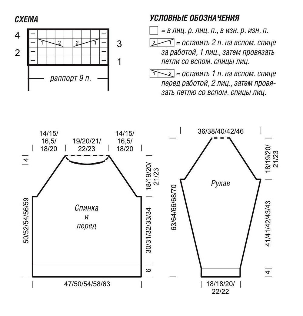 Схема вязания и выкройка для пуловера