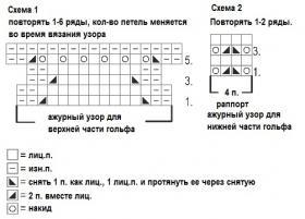 Гольфы спицами с ажурным узором по центру схема вязания и условные обозначения