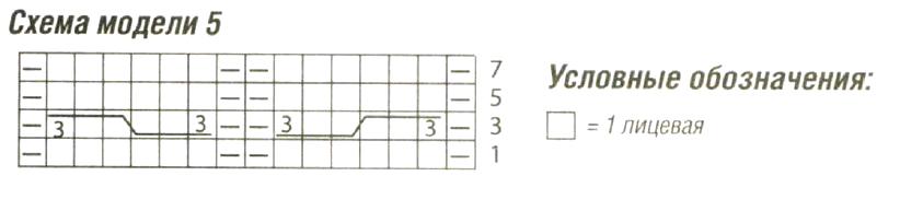 схема вязания для узора косы