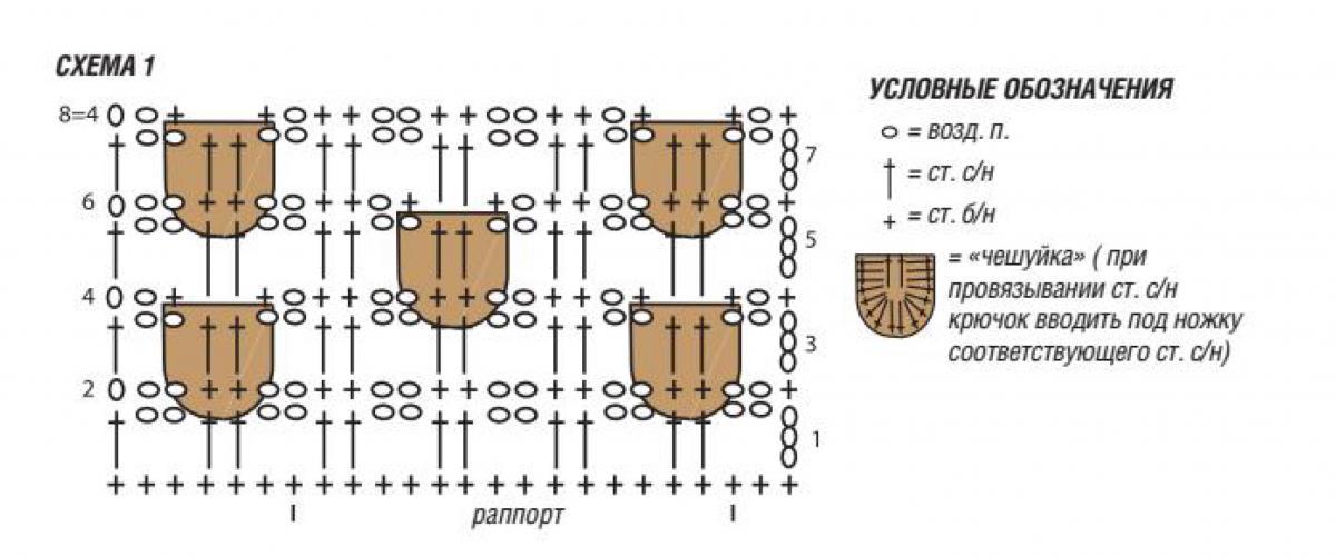 Схема вязания жакета крючком с подробным описанием