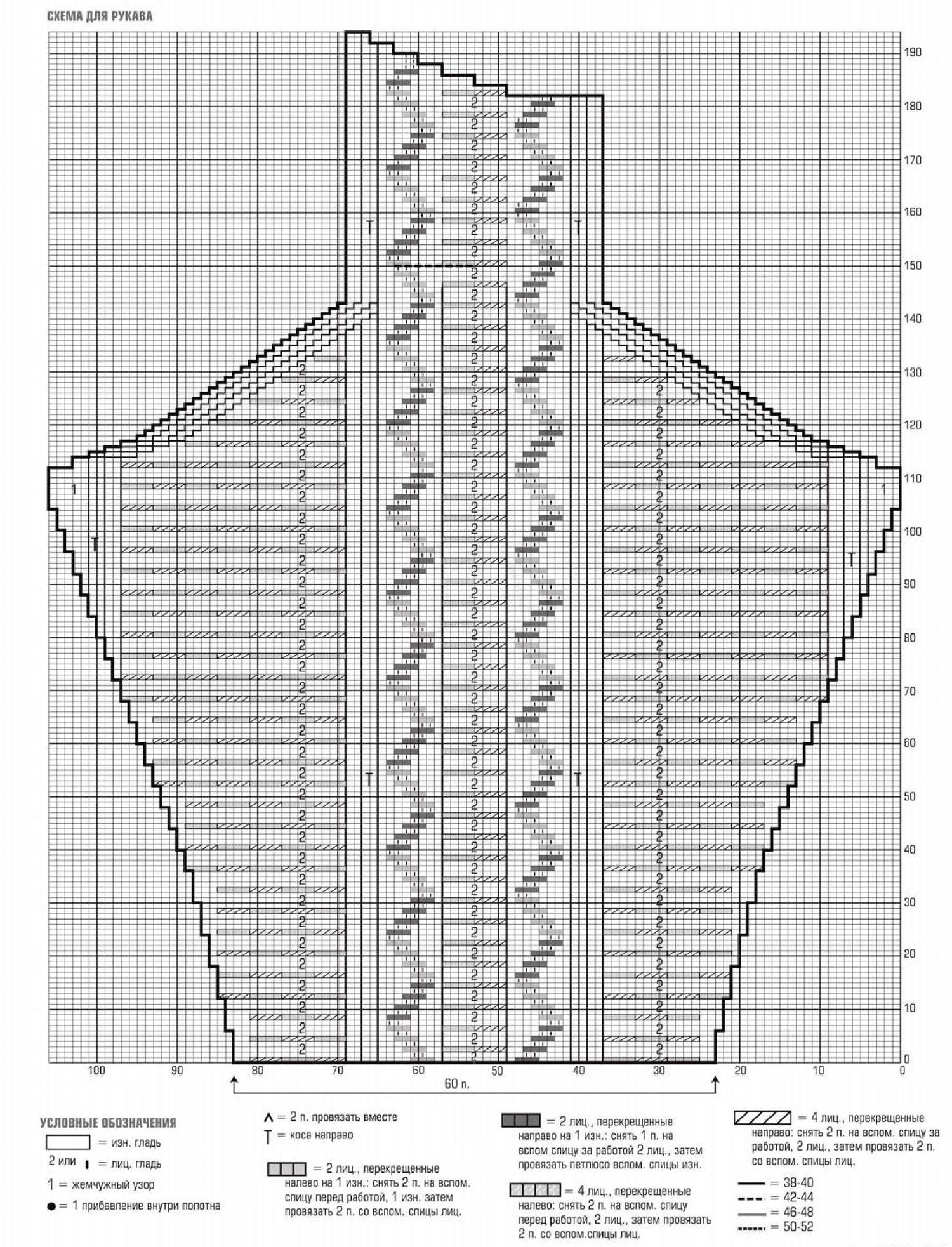 Пуловер спицами с узором из кос и аранов схема рукава