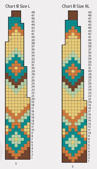 Схема вязания узора для мужского пуловера
