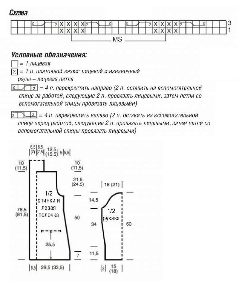 Выкройка кардигана и схема вязания