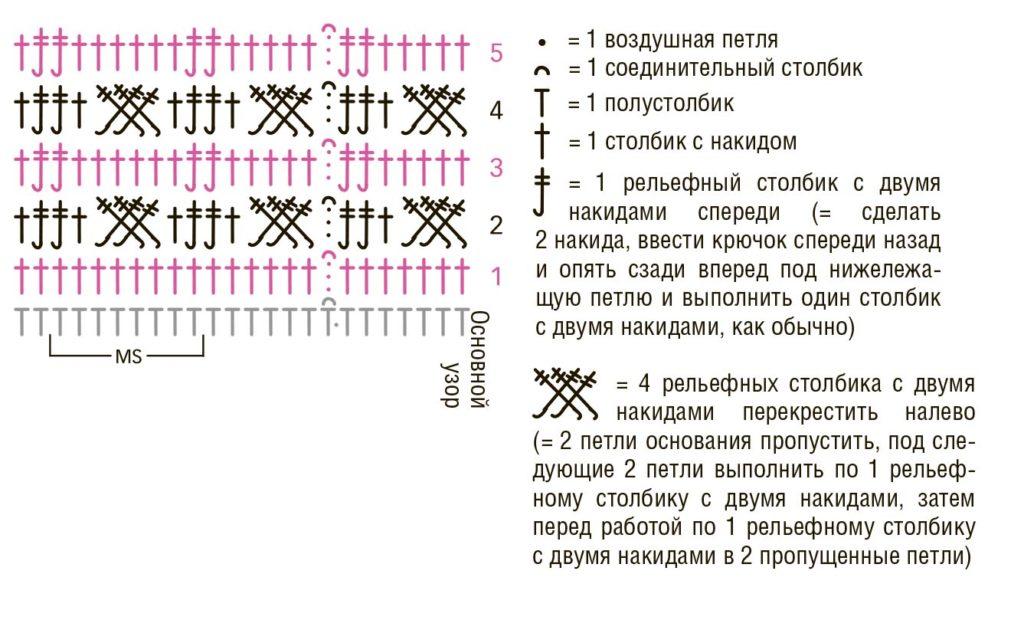 схема вязания носков крючком