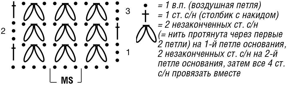 Воздушный кардиган крючком с узором из пышных столбиков схема вязания и условные обозначения