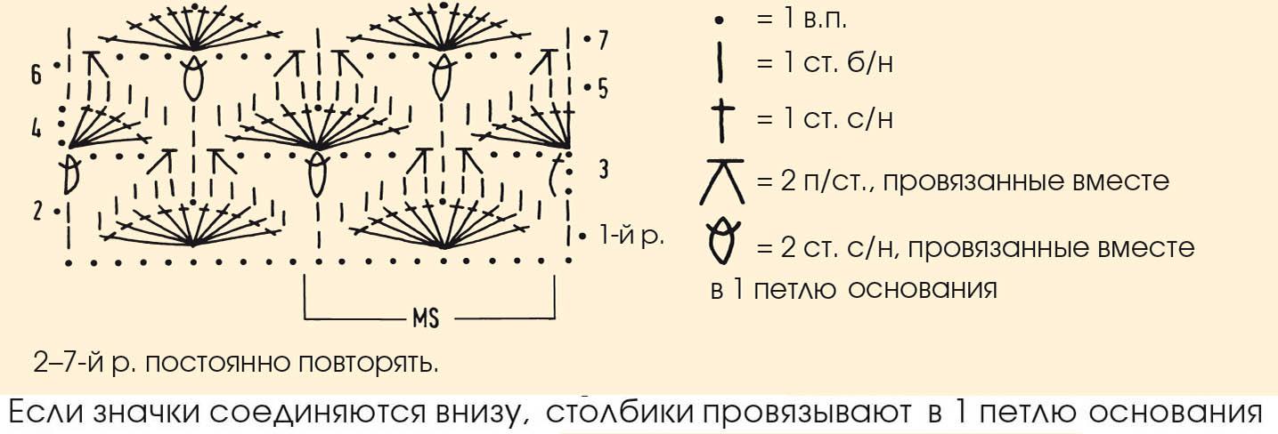 Широкие вееры -схема вязания узора крючком
