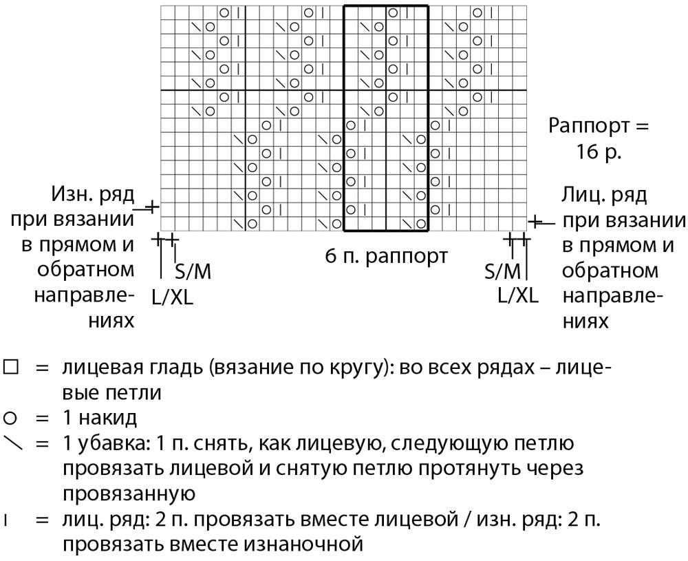 Ажурный топ спицами прямого силуэта схема вязания