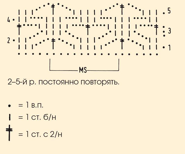 Узор Глазки - вязание крючком схема