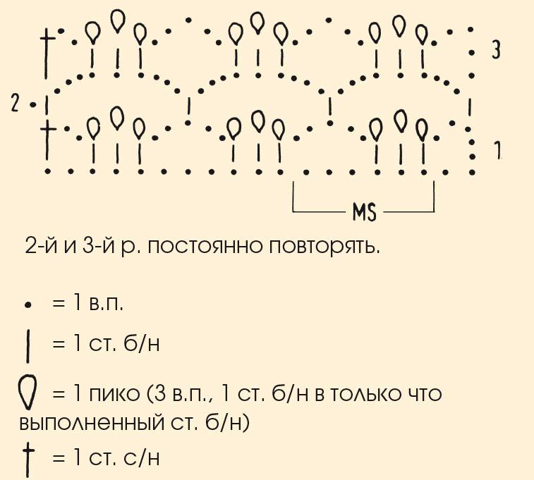Воздушный узор с Пико крючком схема