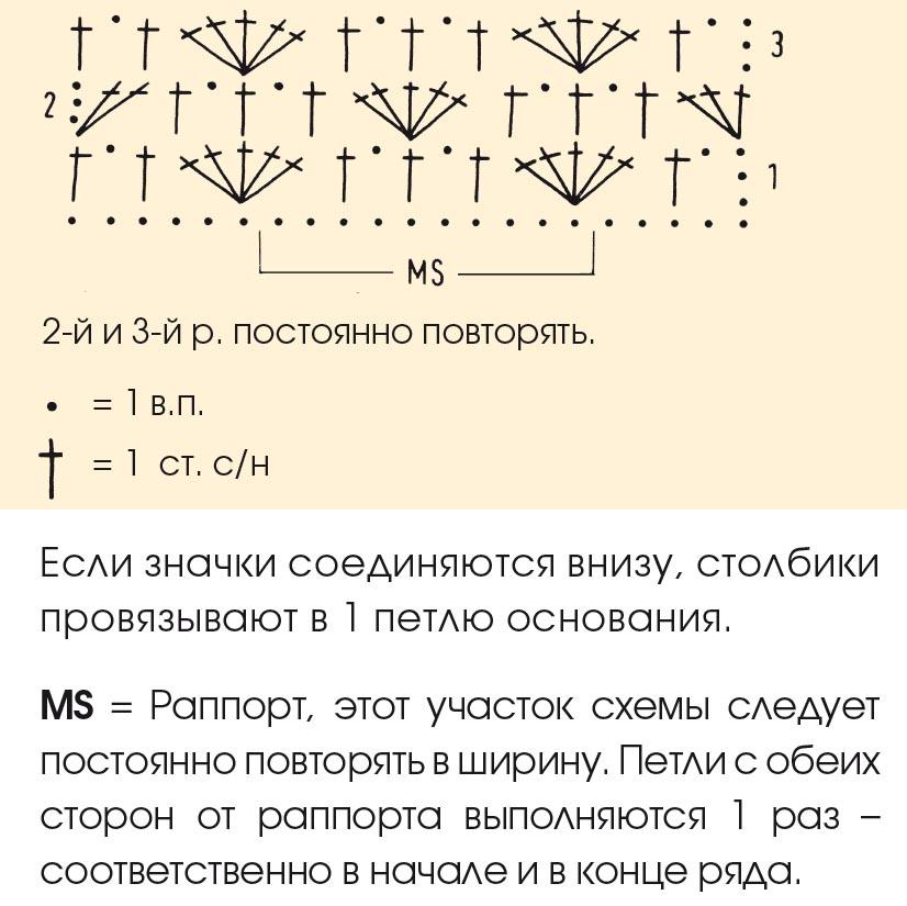 Узор Вееры крючком - схема