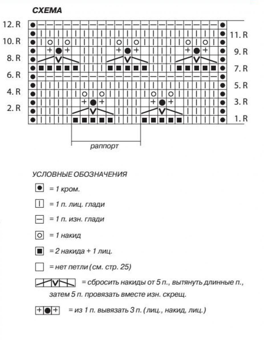 Летний топ крючком в полоску с узором Ракушки схема вязания условные обозначения