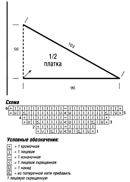 Пример размеров и схема для простого бактуса спицами.