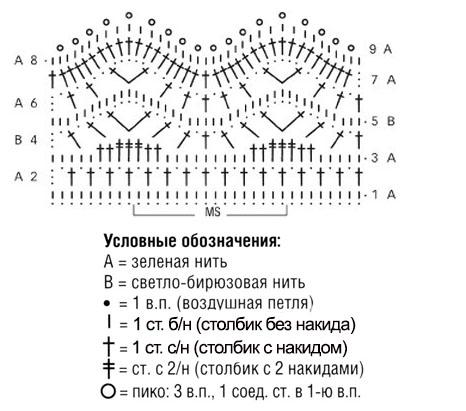 Вязаный купальник крючком с кружевом схема вязания и условные обозначения