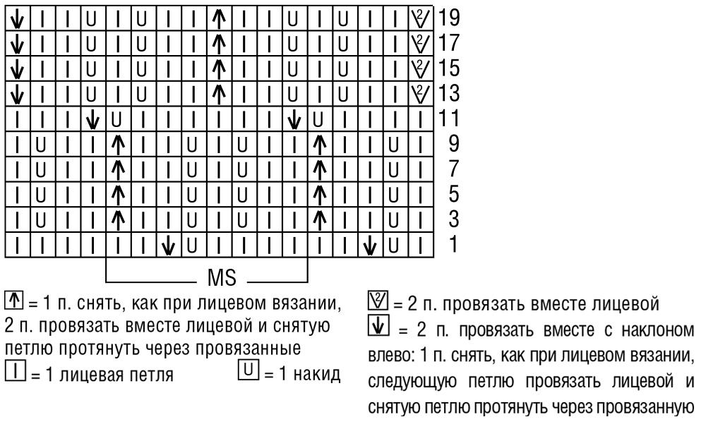 Летнее платье с ажурным узором из Листьев схема вязания с описанием и условными обозначениями
