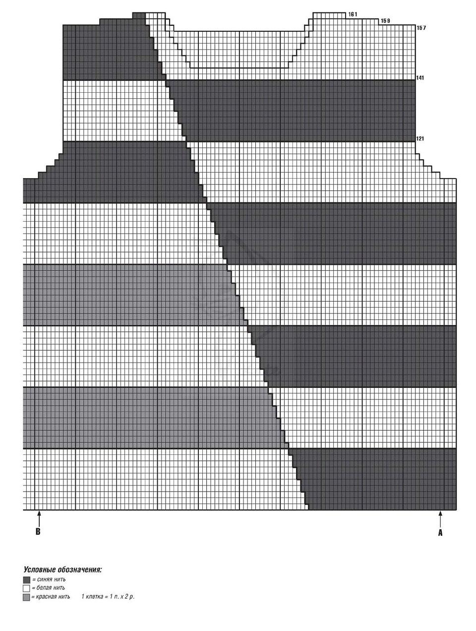 Стильный пуловер в полоску спицами схема расположения полос