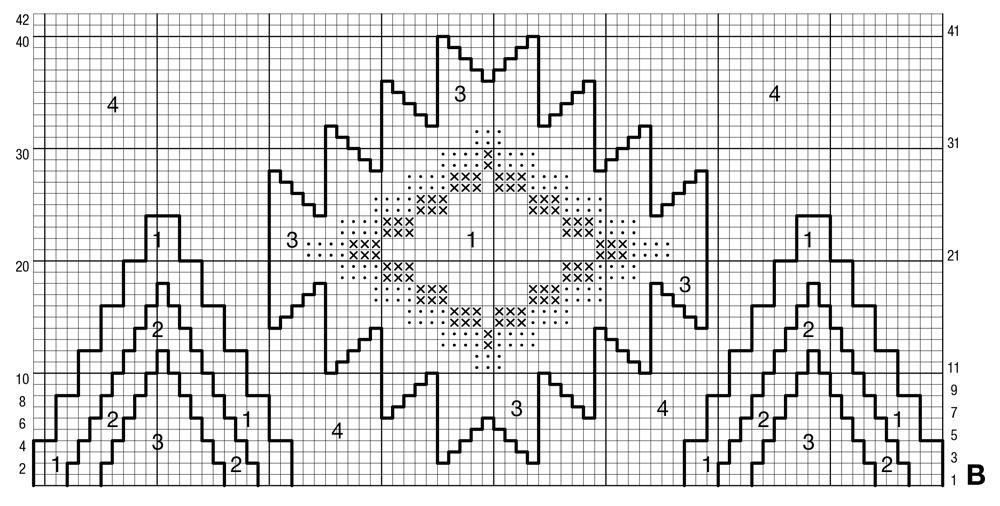 Кардиган спицами с индейским орнаментом схема вязания индейского узора