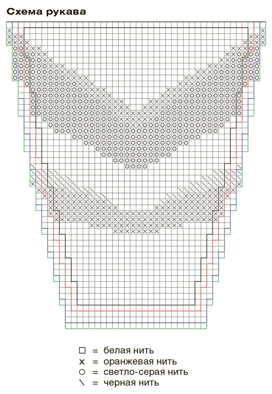 Пуловер с абстрактным узором спицами в технике интарсия схема вязания узора
