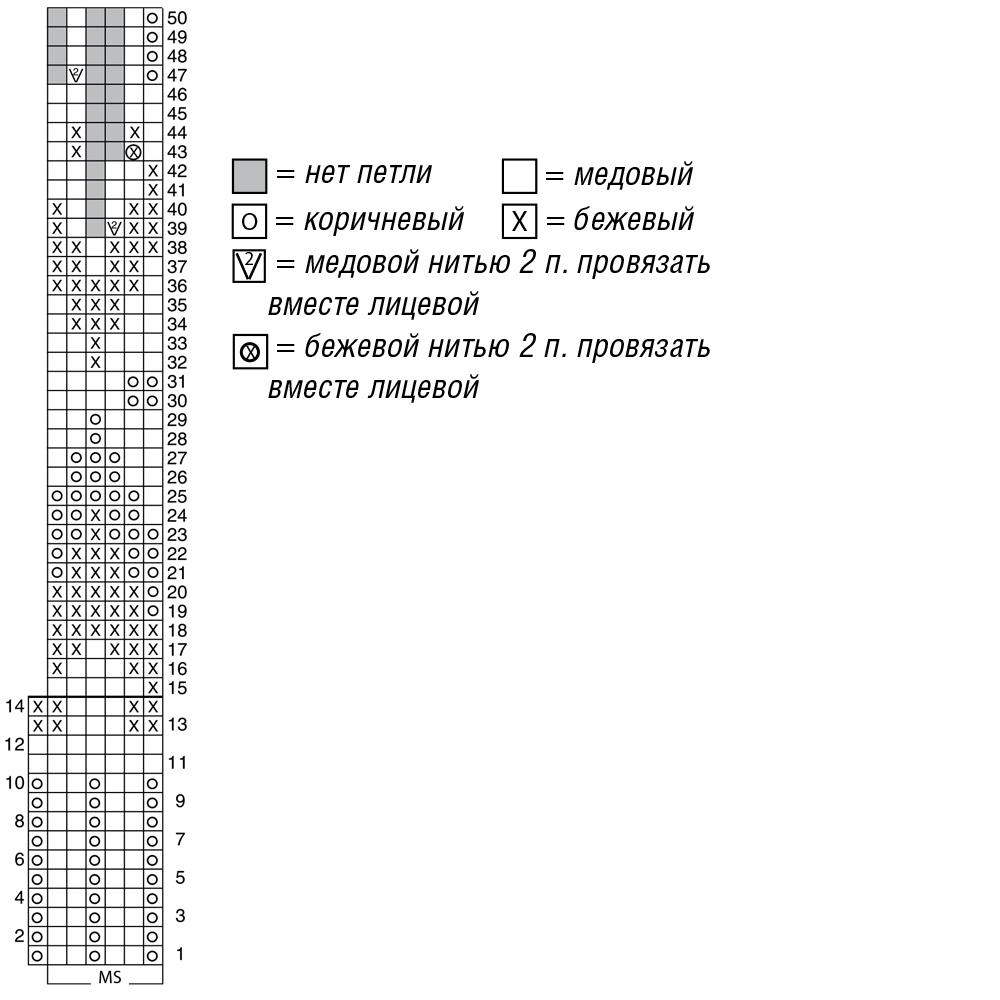 Теплый пуловер лопапейса из мохера схема вязания с подробным описанием жаккард