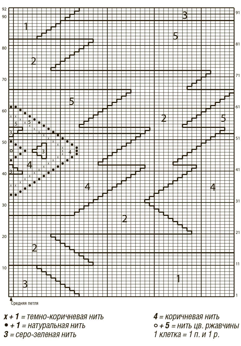 Пуловер с абстрактным узором спицами в технике интарсия схема вязания