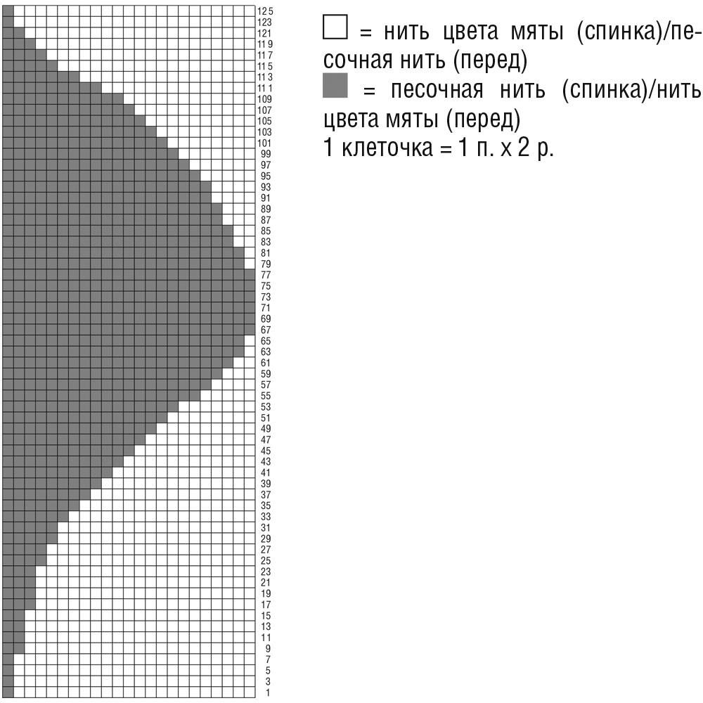 Пуловер спицами из фрагментов разных цветов схема вязания