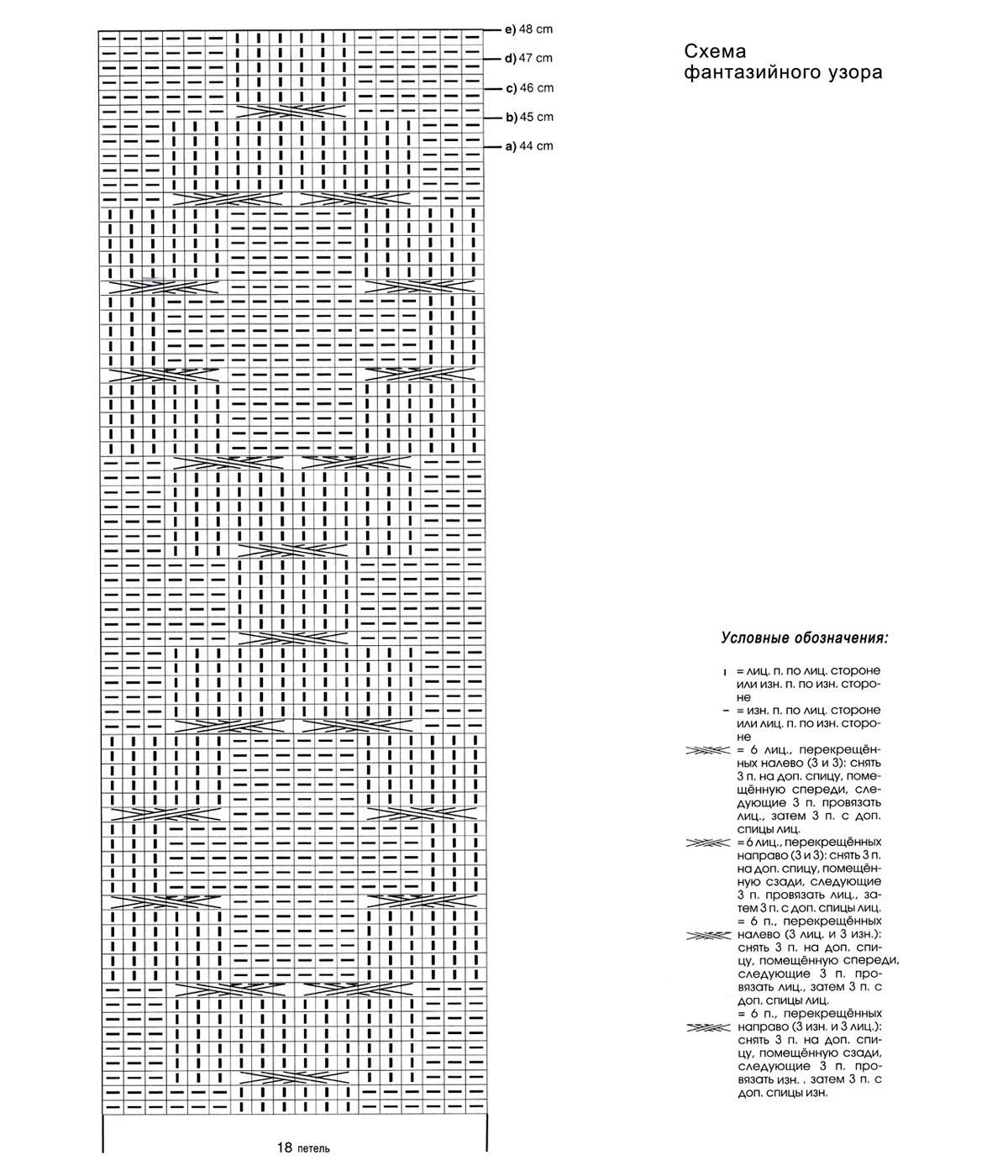 Жилет спицами с крупным узором схема вязания с подробным описанием