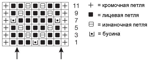 Теплая накидка из мохера спицами условные обозначения схема с подробным описанием